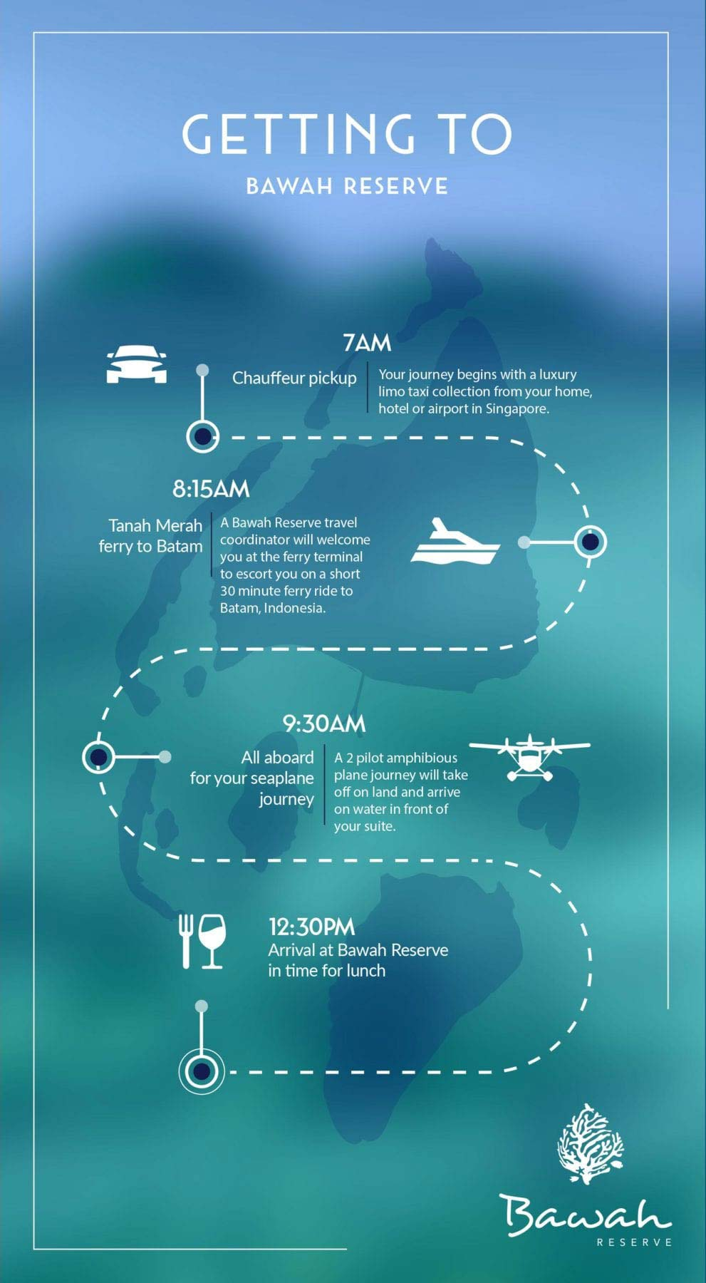 BR-Journey-Infograph